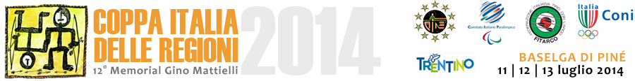 Coppa delle Regioni 2014